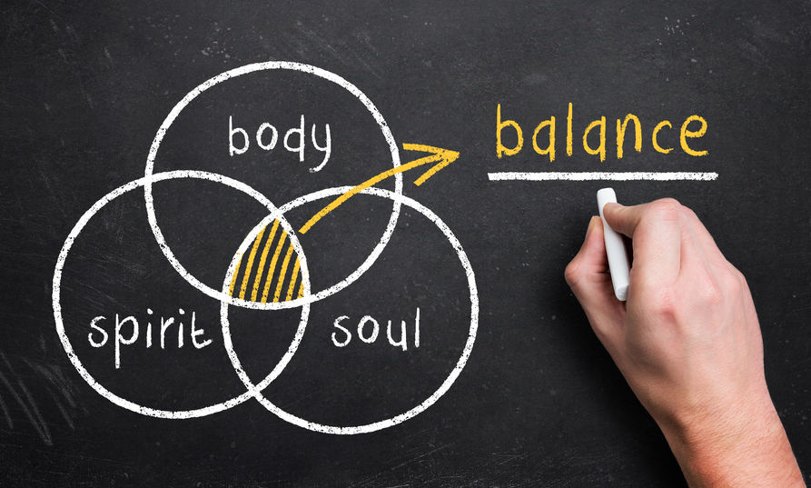 What Is Holistic Wellness?
